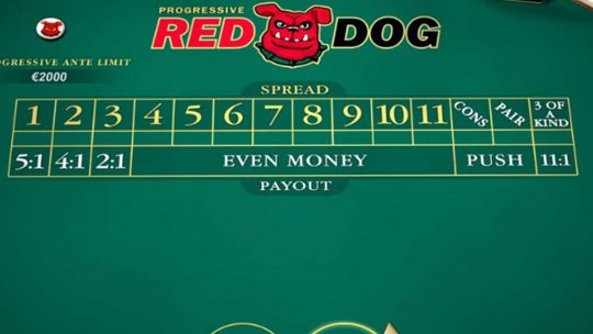 Red Dog Progressive Review for Gamblers